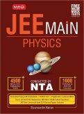 JEE Main Physics
